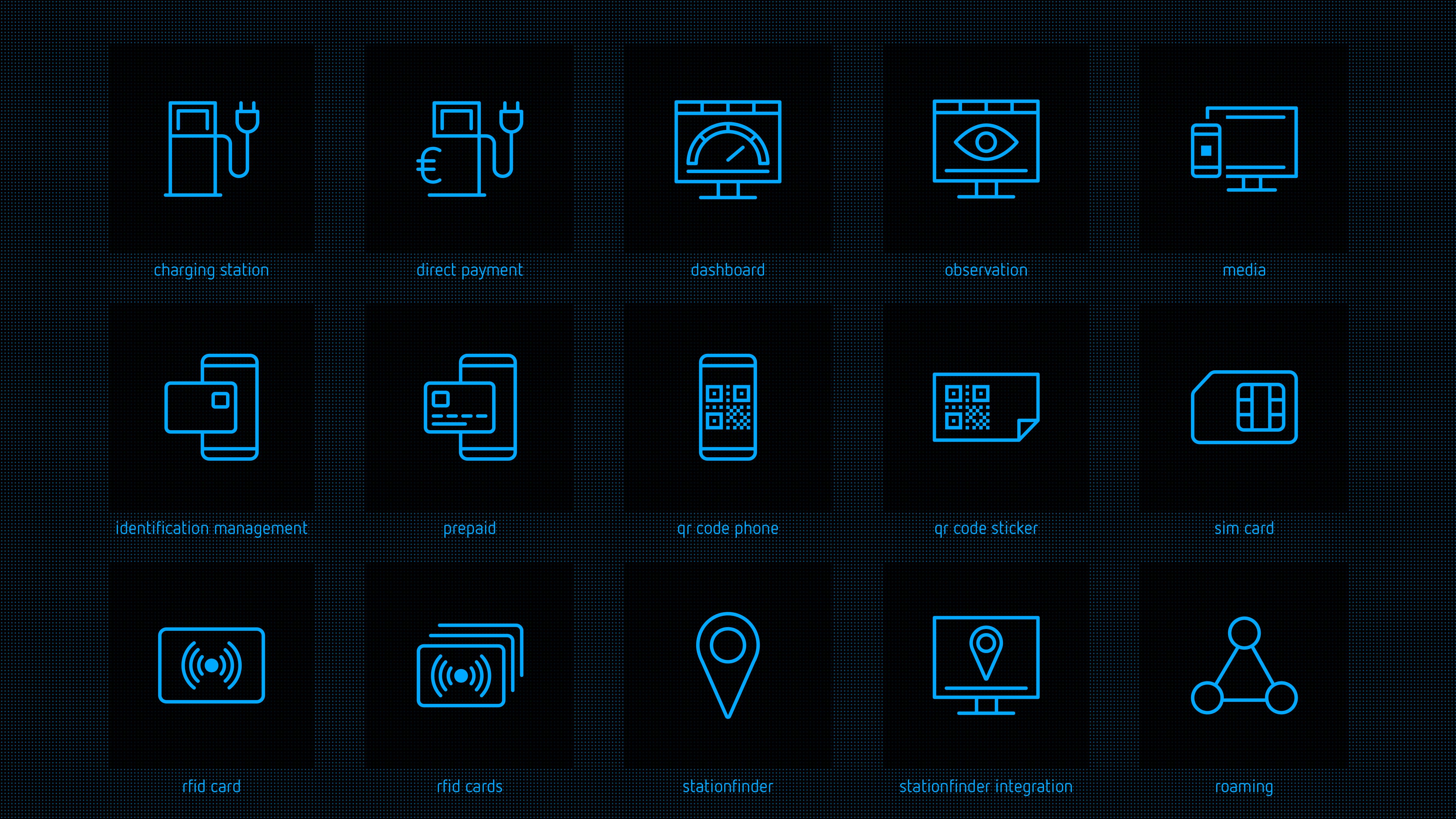 Iconset blau auf schwarz mit 13 Icons zum Thema Elektromobilität